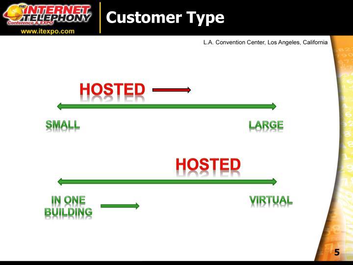 Customer Type