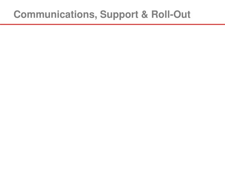 Communications, Support & Roll-Out