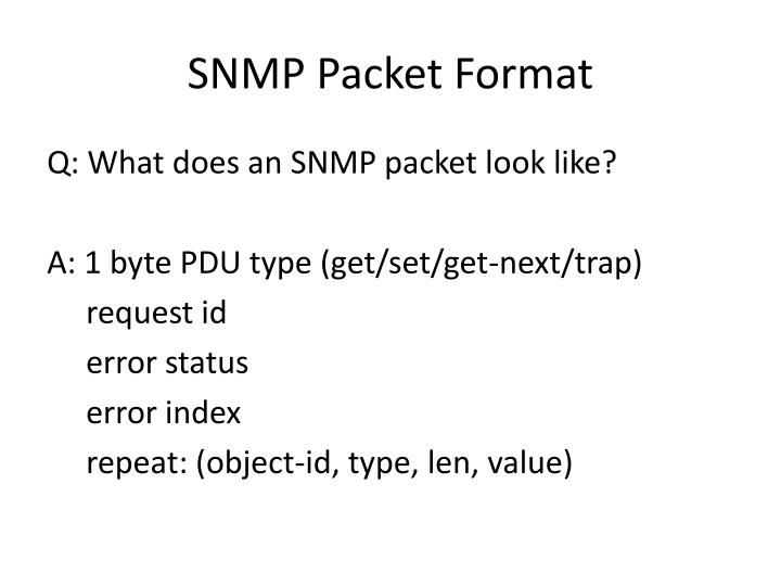 SNMP Packet Format