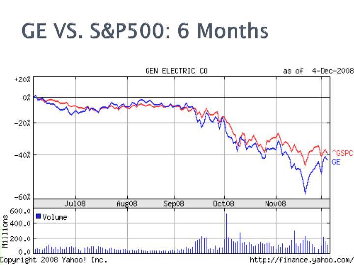GE VS. S&P500: 6 Months