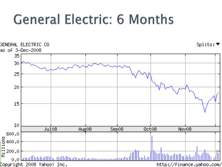 General Electric: 6 Months