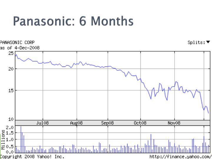 Panasonic: 6 Months