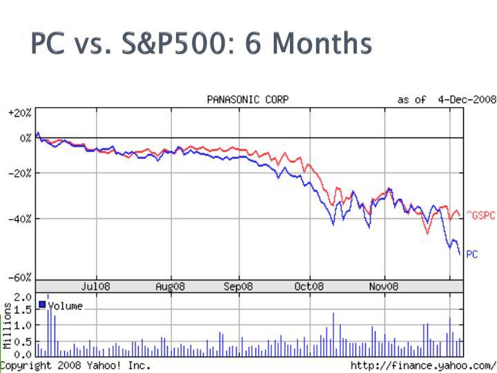 PC vs. S&P500: 6 Months