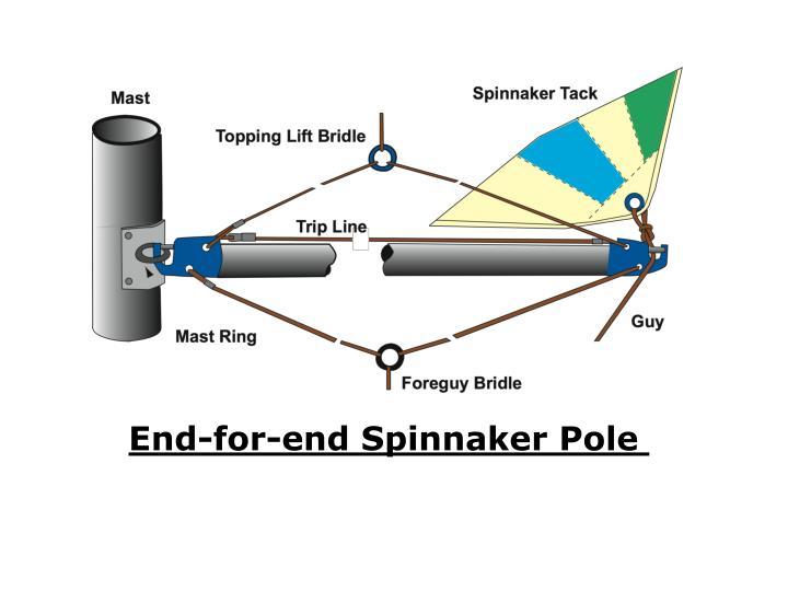 End-for-end Spinnaker Pole