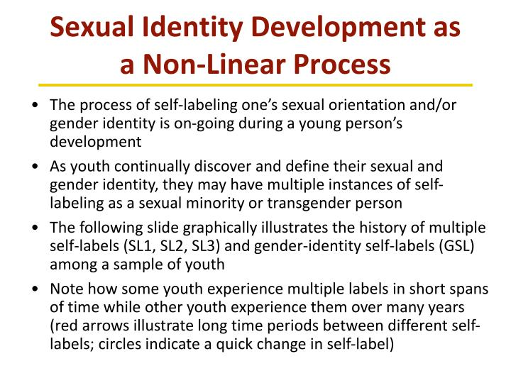 sexual identity development Sexual identity discrimination according to the american psychological association, sexual orientation is defined as an enduring pattern of emotional, romantic, and/or sexual attractions to men, women, or both sexes (apa, 2008.