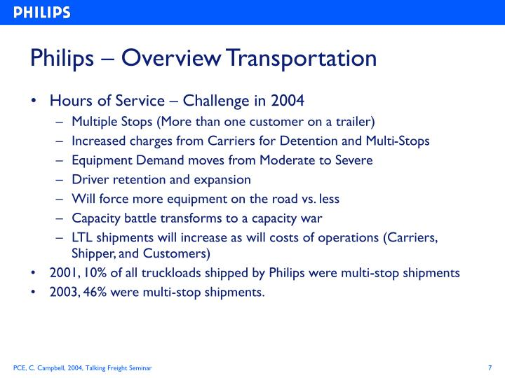 Philips – Overview Transportation