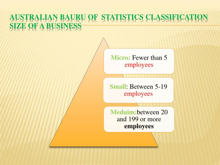 Australian Bauru of  statistics classification size of a business