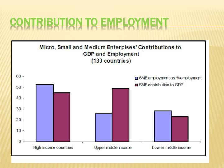 Contribution to Employment