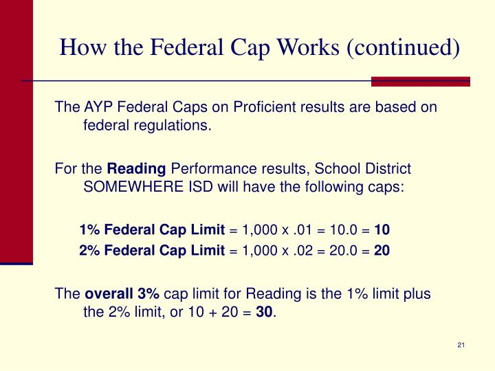How the Federal Cap Works (continued)