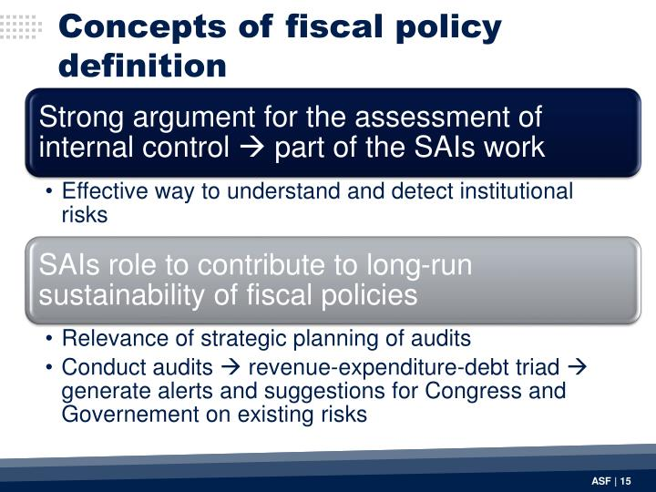 Concepts of fiscal policy definition