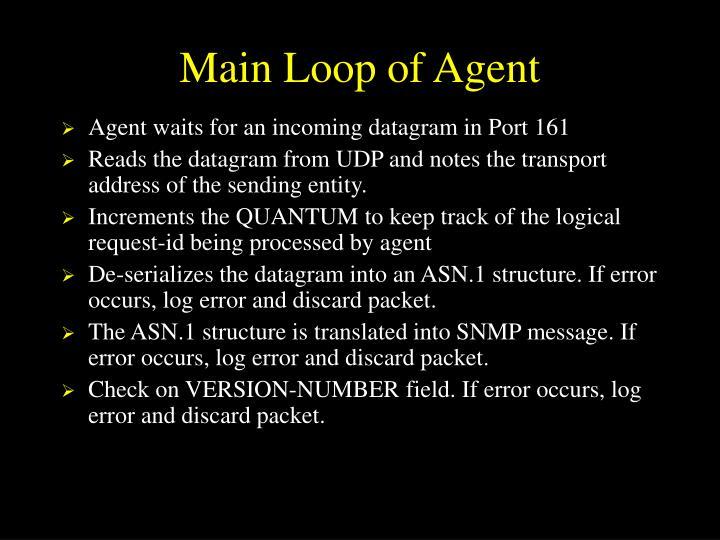 Main Loop of Agent