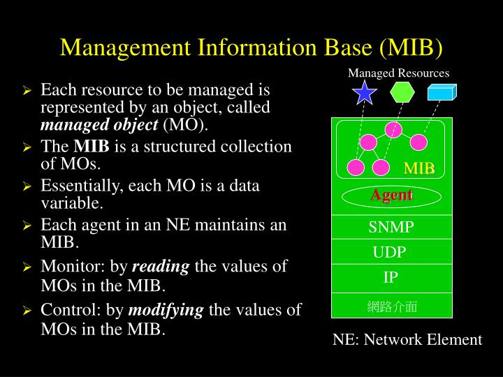 Management Information Base (MIB)