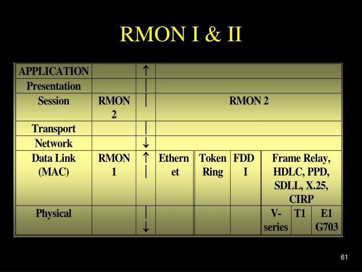 RMON I & II