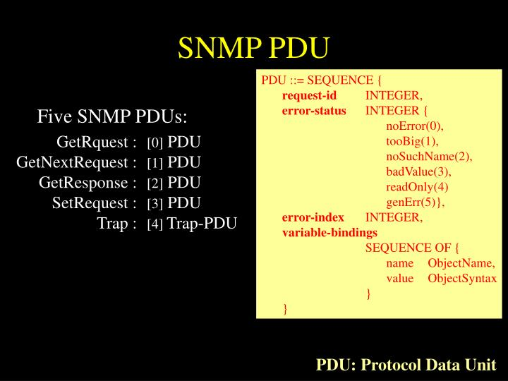 SNMP PDU