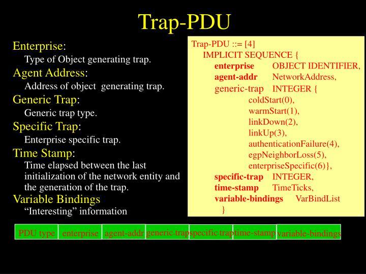 Trap-PDU