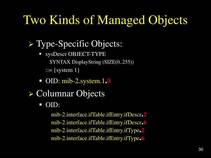 Two Kinds of Managed Objects