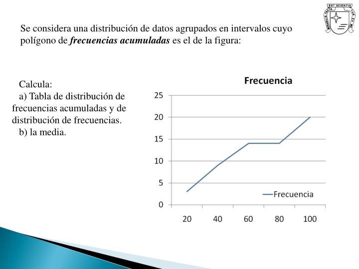 Se considera una distribución de datos agrupados en intervalos cuyo polígono de