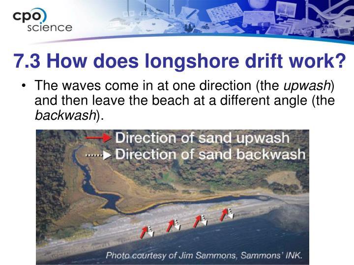 7.3 How does longshore drift work?