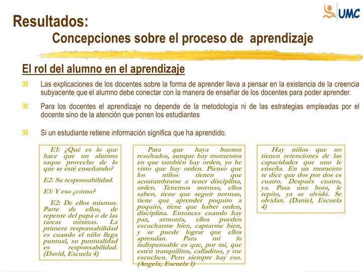 Concepciones sobre el proceso de  aprendizaje