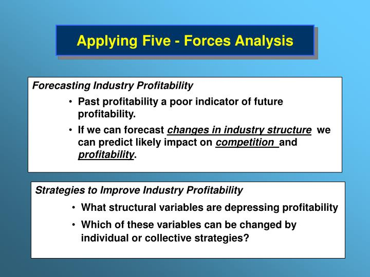 walgreens five forces analysis Porter's five forces framework is a tool for analyzing competition of a business it draws from industrial organization (io) economics to derive five forces that determine the competitive intensity.