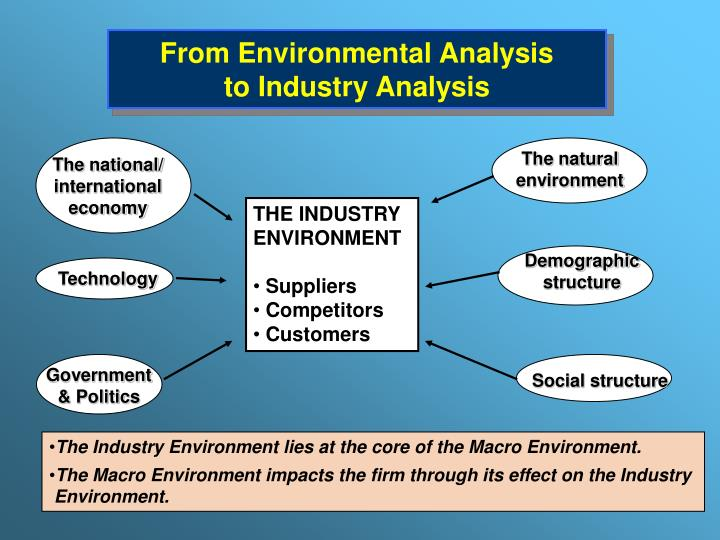 hotel industry macro environmental and structural analysis tourism essay Applying structural analysis macro-environmental analysis assess importance of strategic management industry analysis notes.