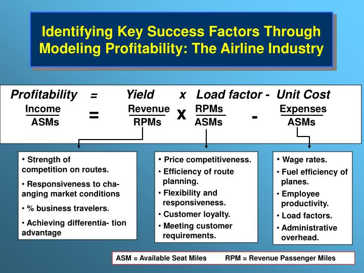 key successful factors in the airline Learn the key success factors in marketing, such as how to plan, design, and implement strategies to successfully sell your product to key audiences.
