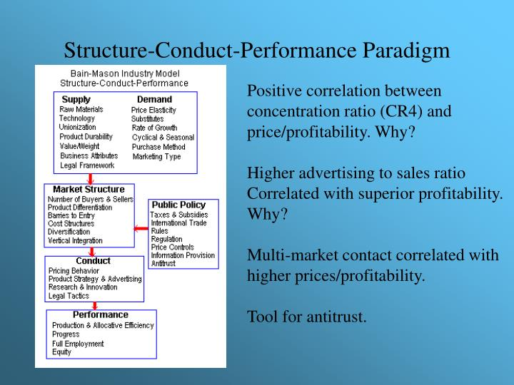 differientiating between market structures essay The simulation aided in the differentiation between the four market structures it also taught students to identify and interpret cost and revenue curves for each market the simulation's first circumstance was putting the user in the position to decide whether to continue with the consumer goods division.