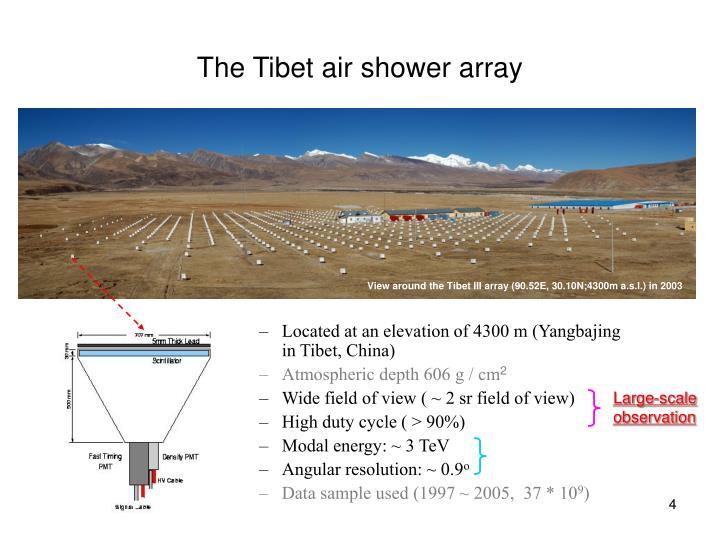 The Tibet air shower array