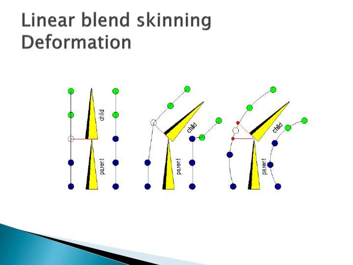 Linear blend skinning