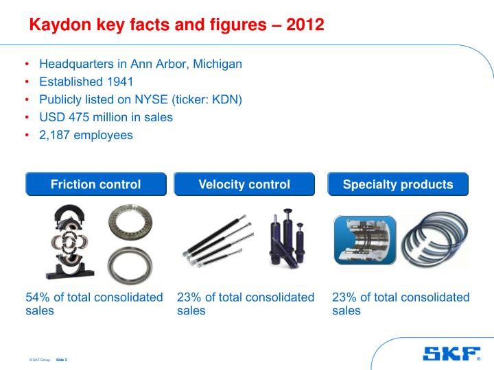 Kaydon key facts and figures – 2012
