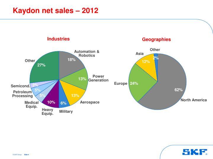 Kaydon net sales – 2012