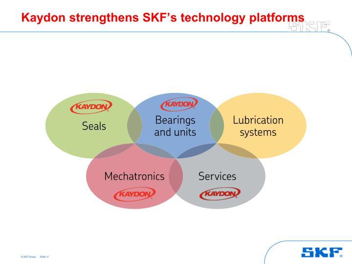 Kaydon strengthens SKF's technology platforms