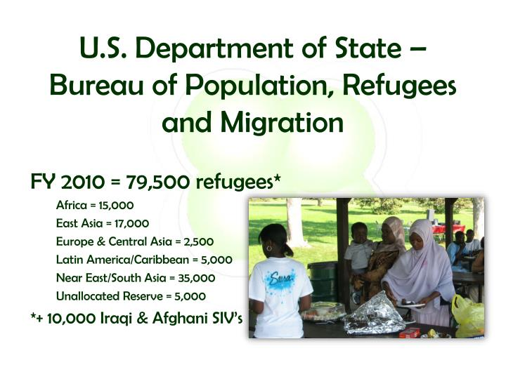 U.S. Department of State – Bureau of Population, Refugees and Migration