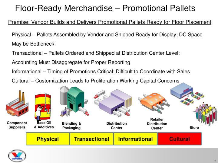 Floor-Ready Merchandise – Promotional Pallets