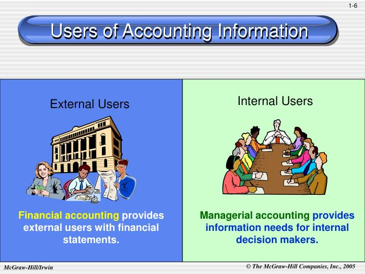 users of financial information Providing information to the users for rational decision-making: accounting as a 'language of business' communicates the financial result of an enterprise to.