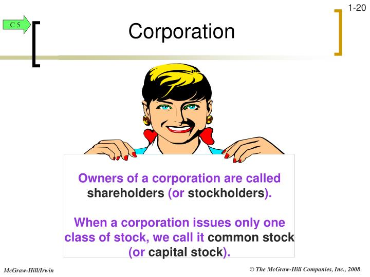 Owners of a corporation are called