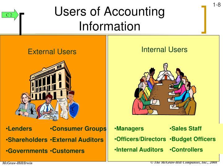 Internal Users