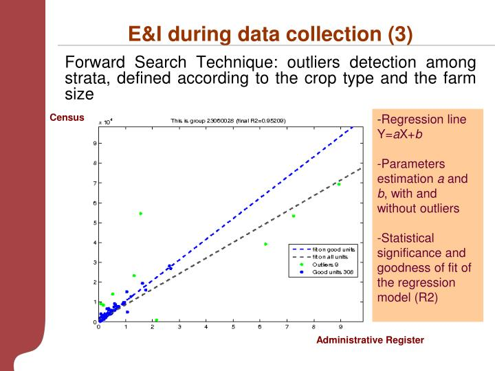 E&I during data collection (3)