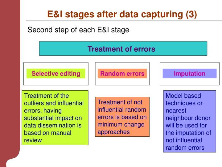E&I stages after data capturing (3)