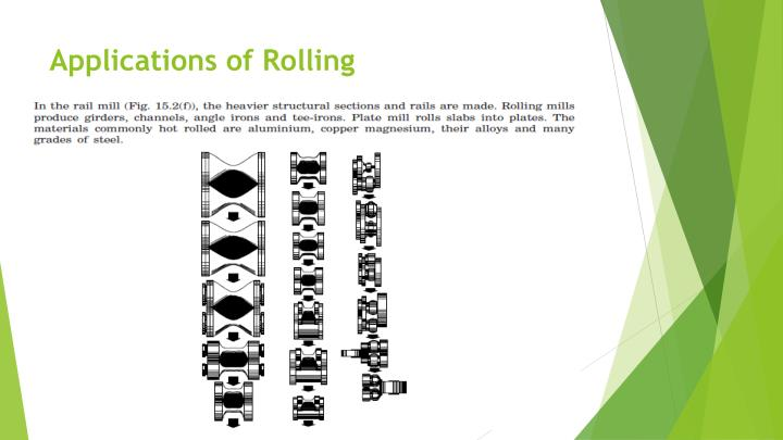 Applications of Rolling