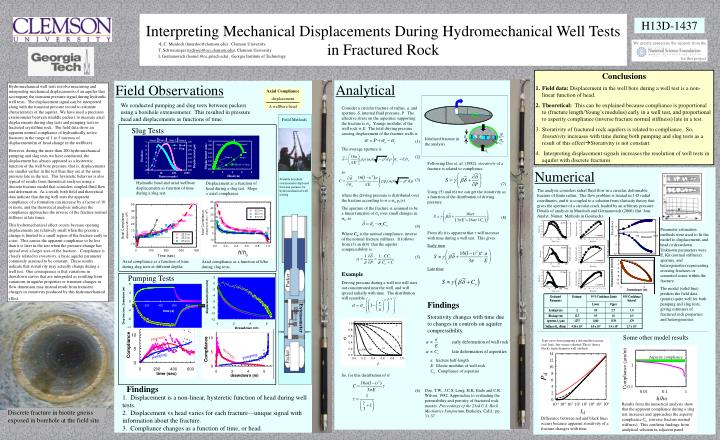 interpreting mechanical displacements during hydromechanical well tests in fractured rock n.