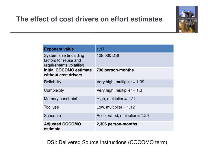 The effect of cost drivers on effort estimates