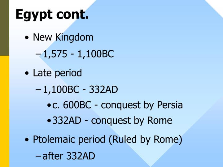 Egypt cont.