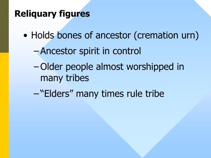 Reliquary figures