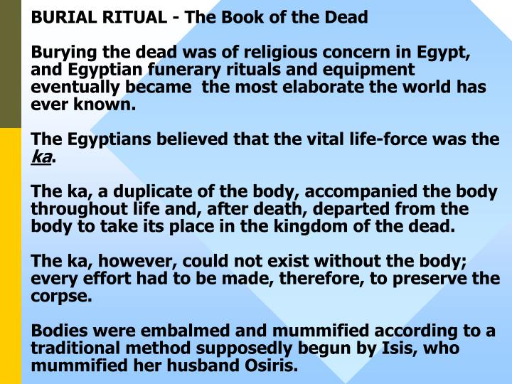 BURIAL RITUAL - The Book of the Dead