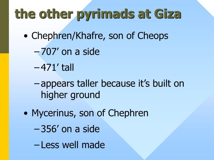 the other pyrimads at Giza