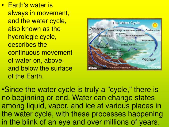 Earth's water is always in movement, and the water cycle, also known as the hydrologic cycle, describes the continuous movement of water on, above, and below the surface of the Earth.
