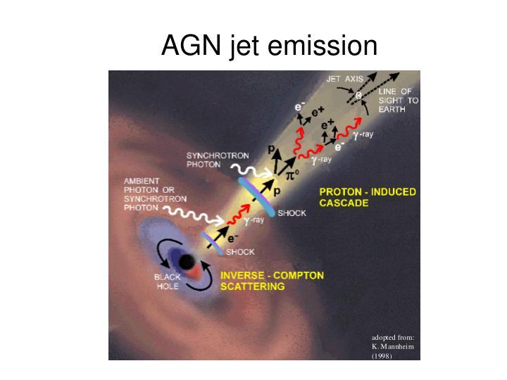 AGN jet emission