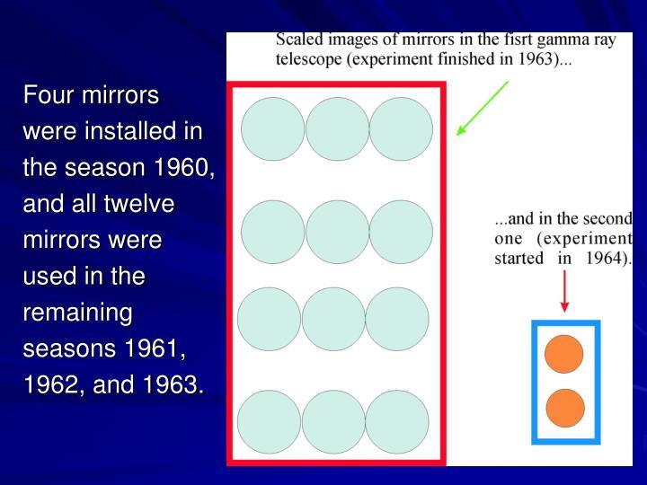Four mirrors