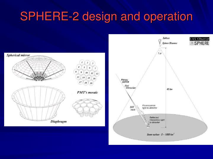 SPHERE-2 design and operation
